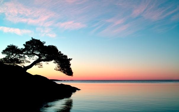 Фото обои небо, вода, пейзаж, закат, природа, озеро, отражение