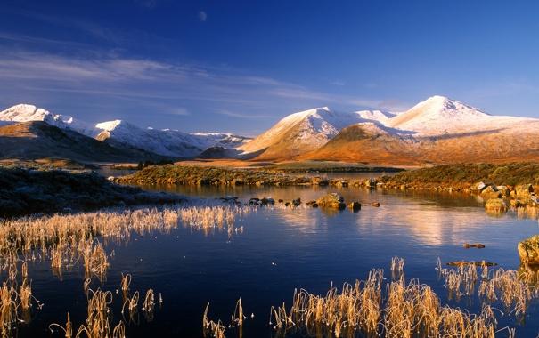 Фото обои небо, снег, горы, озеро