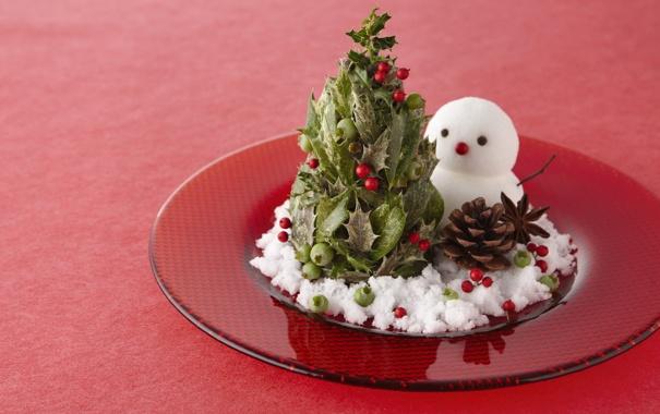 Фото обои елка, тарелка, снеговик, шишка, красный фон