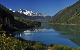 Обои небо, вода, деревья, горы, озеро, фото, обои