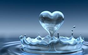 Обои вода, капля, сердца, форма