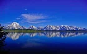 Обои небо, вода, горы