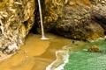 Картинка песок, вода, фото, скалы, берег, пейзажи, водопады