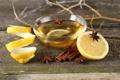 Картинка лимон, чай, ветка, напиток, корица