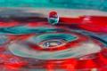 Картинка вода, цвет, капля